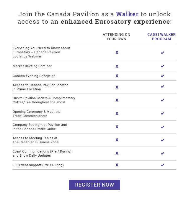 Enhanced benefits of the Walker Program