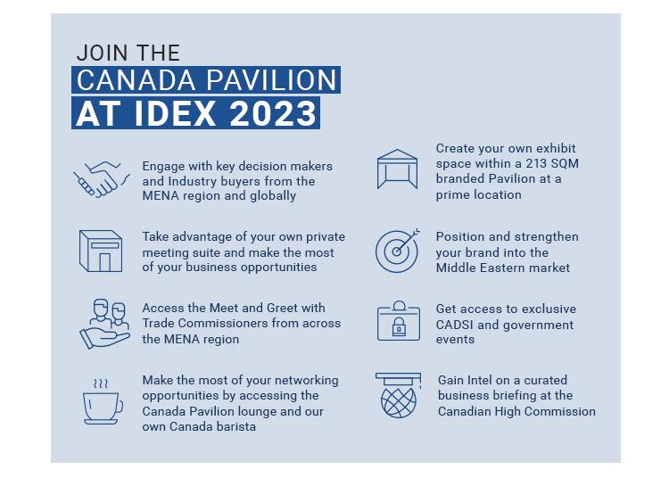 The Canada Pavilion at IDEX 2023